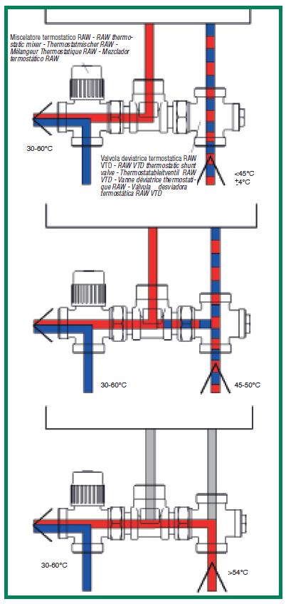 Schema Elettrico Scaldabagno : Mut kit solare termico miscelatore termostatico e